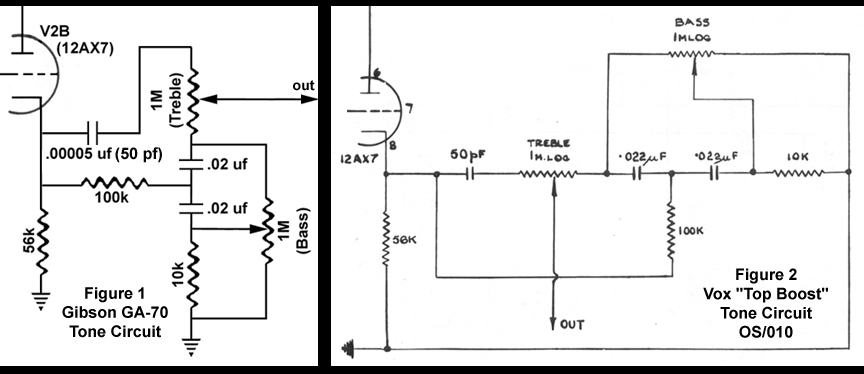 vox ac30cc2 schematic  | diagramschematics.us
