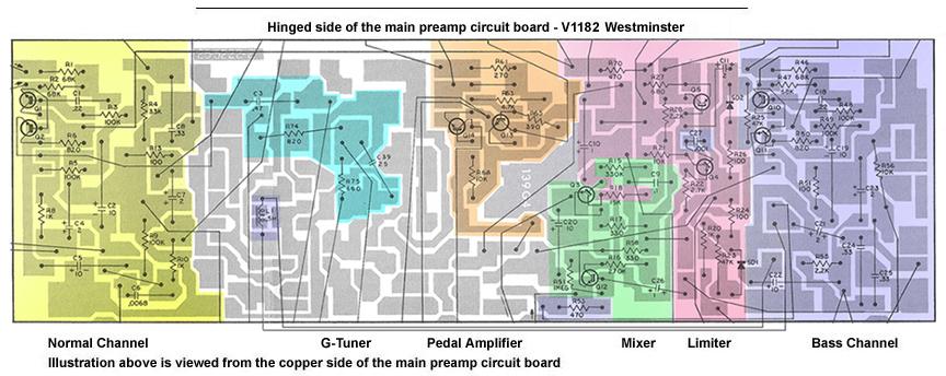 vox ac4 wiring diagram vox ac 4 layout